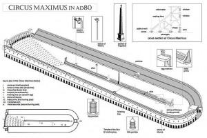 Circus Maximus Rome tours