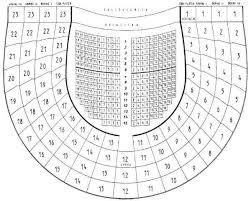 План на - Театро нуово - Сполето - экскурсия Умбрия