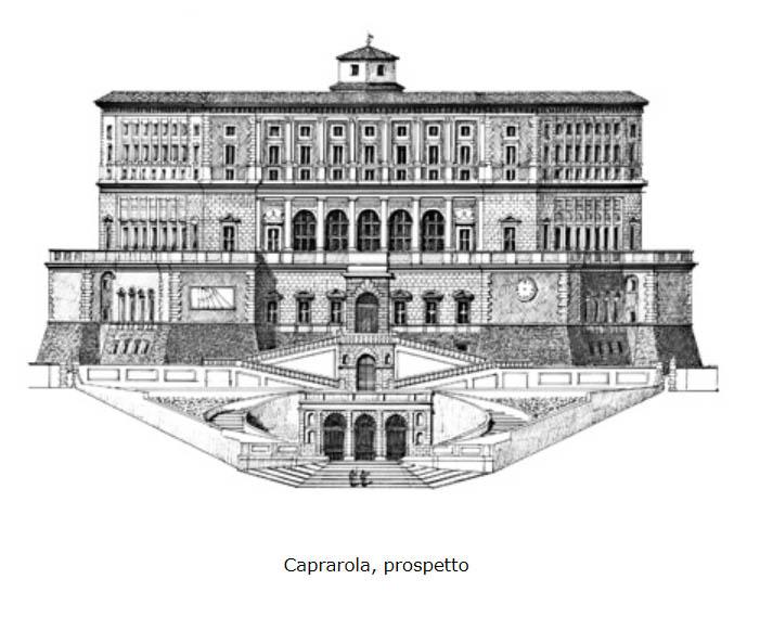 Архитектурный проспект замка Фарнезе - Лацио - Италия