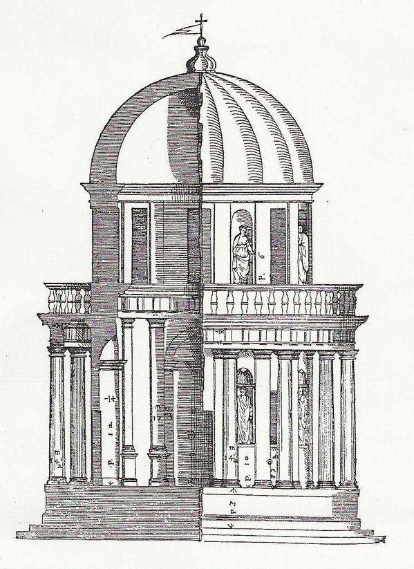 Темпиетто дел Браманте - Рим с екскурзовод